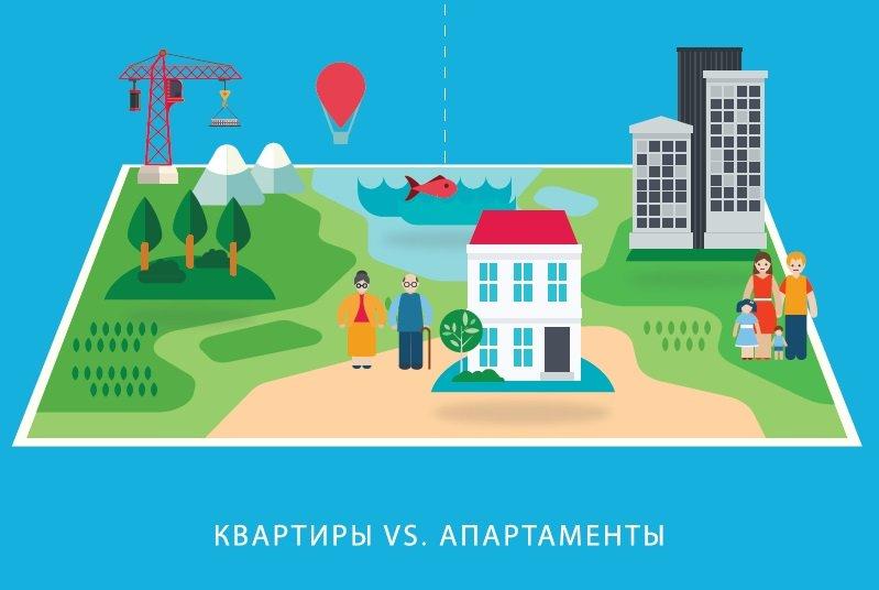 Чем отличаются апартаменты от квартиры, фото