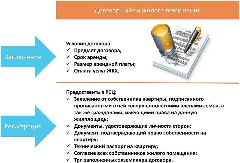 Договора аренды и найма, в каких случаях их следует заключать, фото