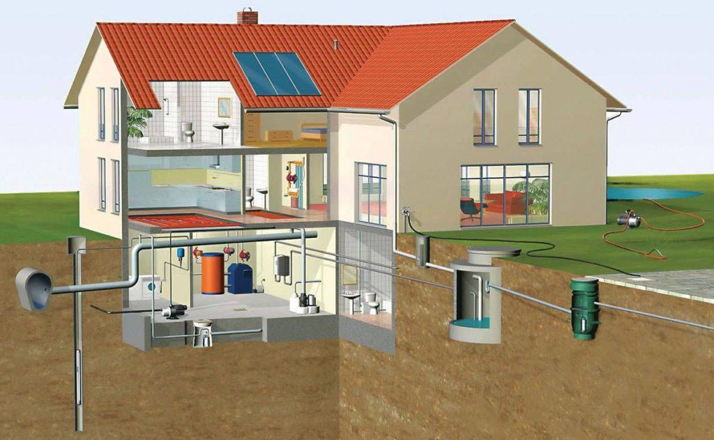 дом с большим подвалом