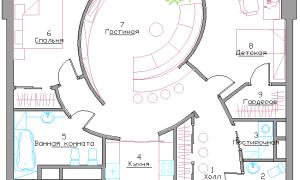 Выбор расположения комнат в квартире