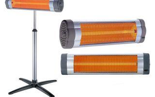 Инфракрасные обогреватели — альтернативное отопление
